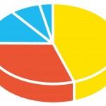 高卒認定試験のその後の進路統計:大学進学や専門学校、公務員など
